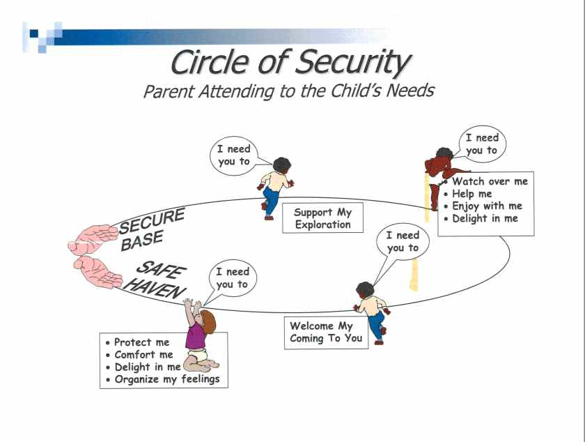 circle_of_security_handout_-_short